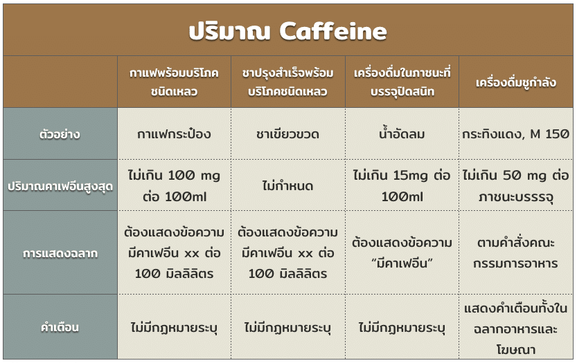 cafeine-table-1