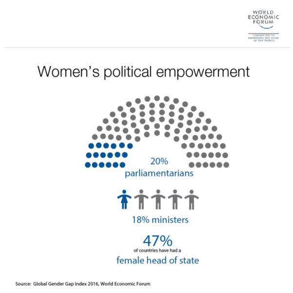 womenspoliticalempowerment-768x767