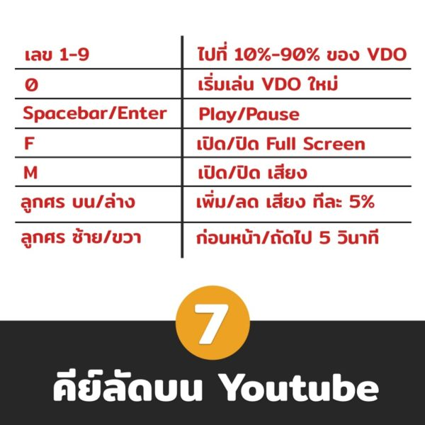7-tips-youtube-hack-7