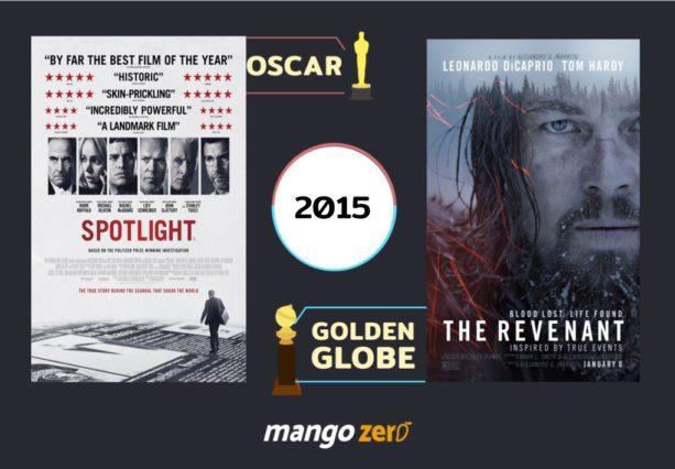 the-oscar-vs-golden-globe-best-picture-award-since-2006-1