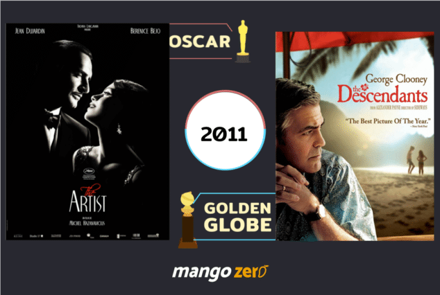 the-oscar-vs-golden-globe-best-picture-award-since-2006-5
