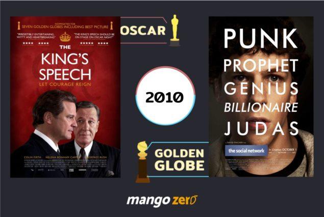 the-oscar-vs-golden-globe-best-picture-award-since-2006-6