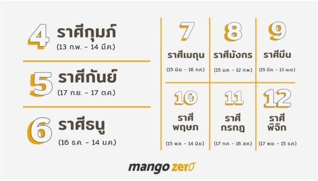 zodiac-rank-2