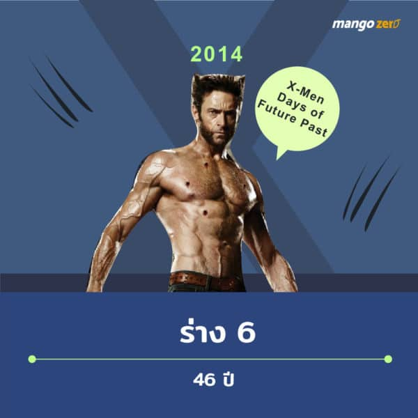 evolution-of-wolverine-6