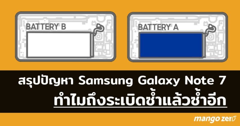 samsung-cause-of-galaxy-note-7-featured