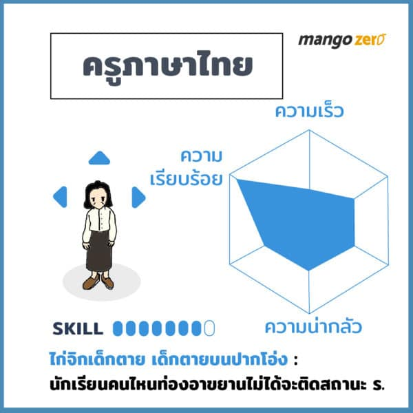 thai-teacher-skill