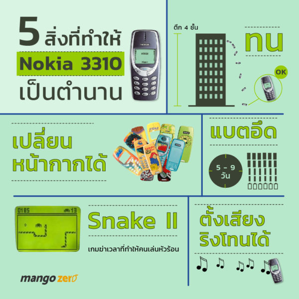 5-things-is-the-best-of-nokia-3310-update