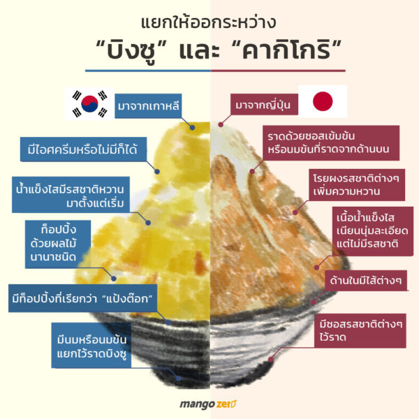 how-different-bingsu-and-kakikori-info-edited-2