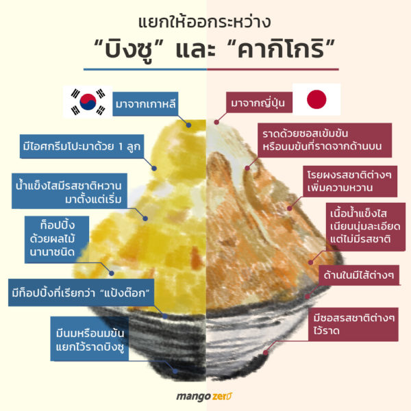how-different-bingsu-and-kakikori-info-edited