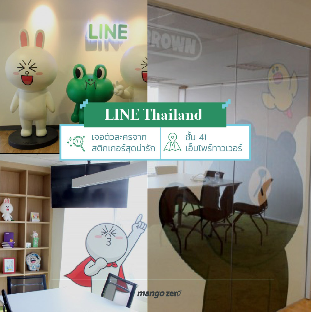 top-9-attractive-offices-in-thailand-4