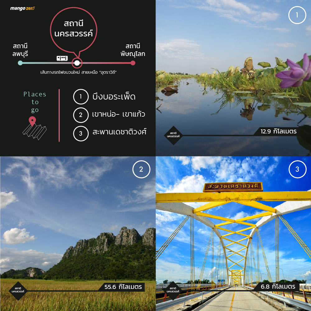 interesting-landmarks-along-nortern-new-train-2