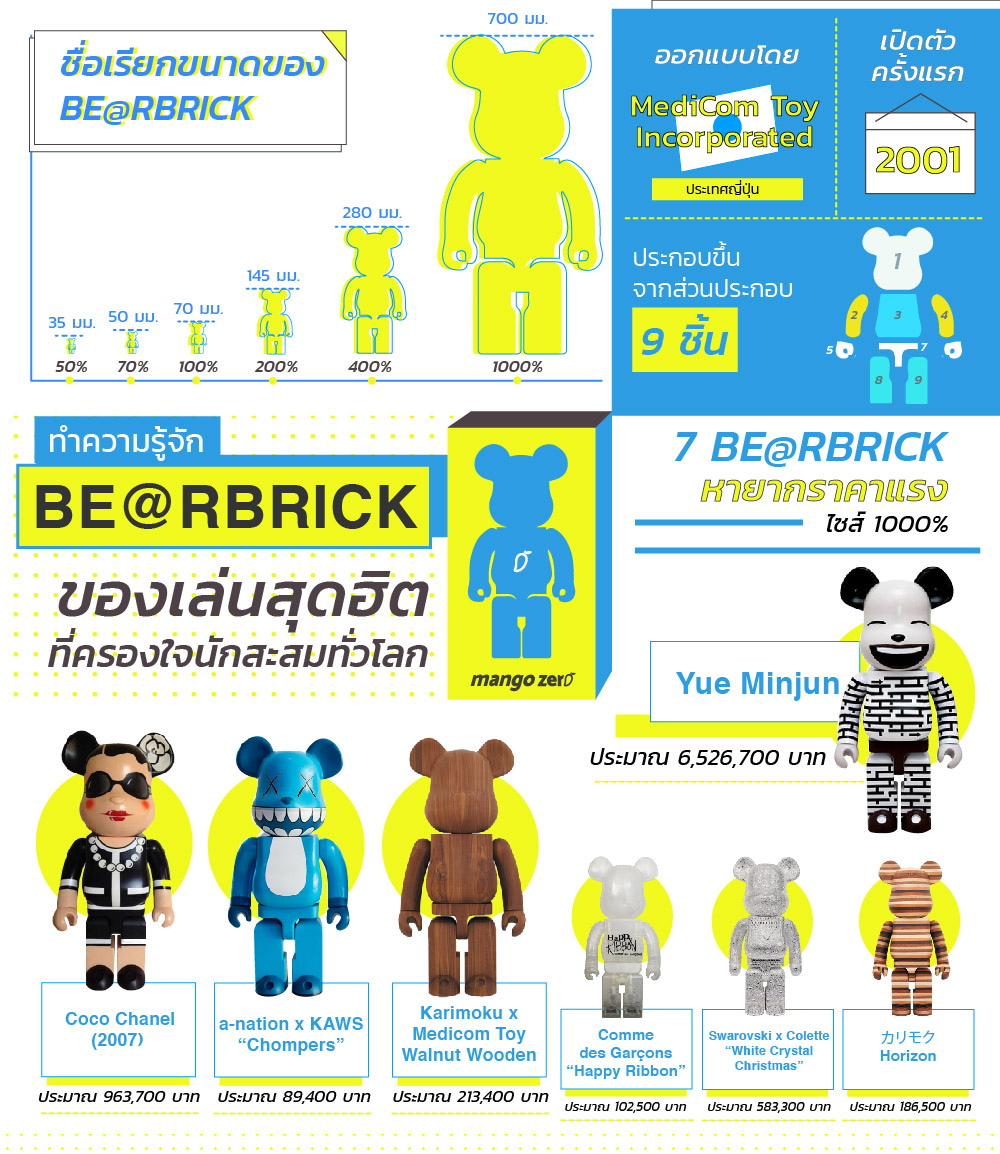 learn-and-know-about-be@rbrick-the-famous-toy01