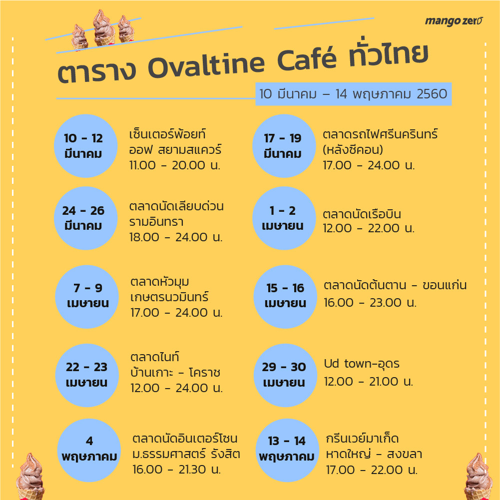 ovaltine-cafe-20