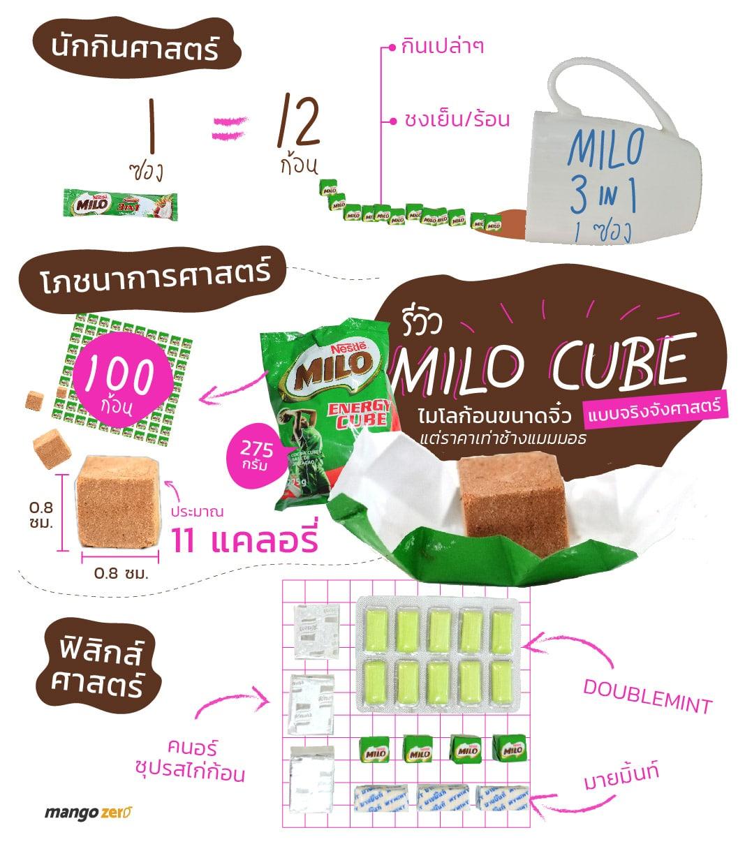 milo-energy-cube-3