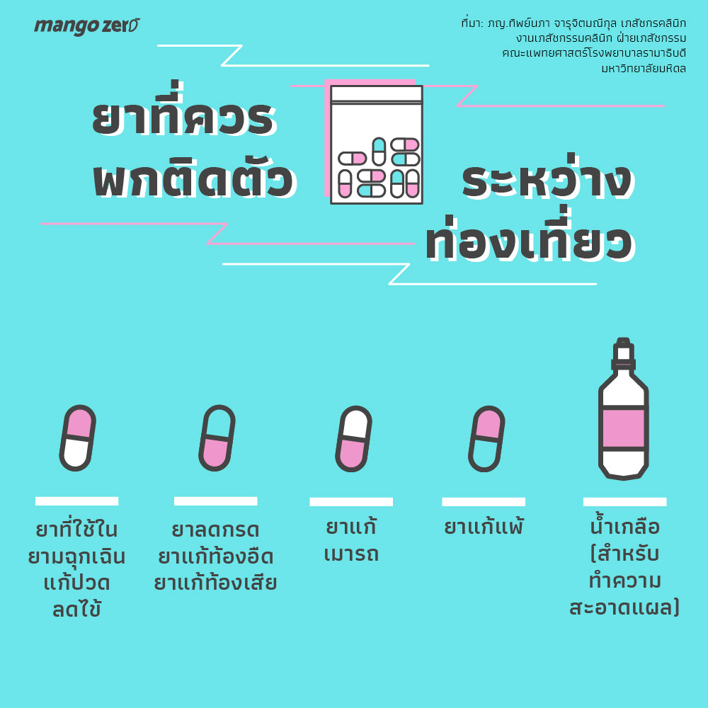 things-you-should-know-in-songkran-festival-2017-3