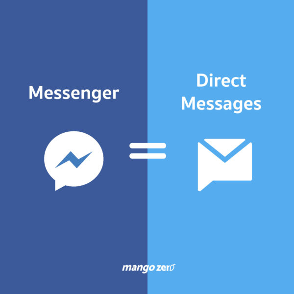 how-to-use-twitter-for-facebook-user-messenger