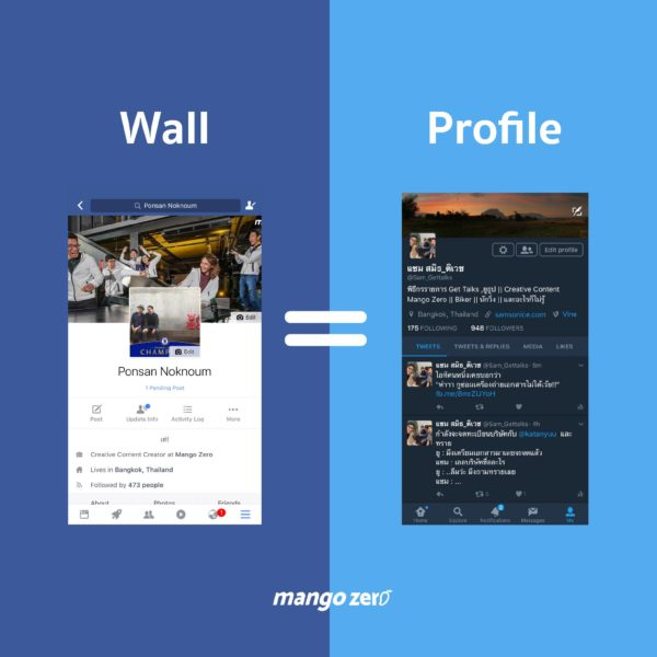how-to-use-twitter-for-facebook-user-wall