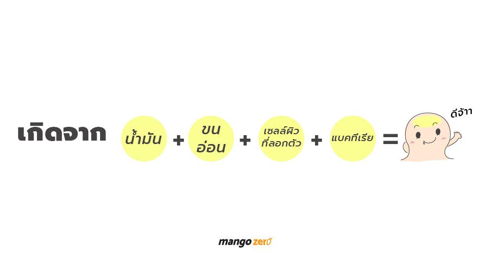 quiz egg-02