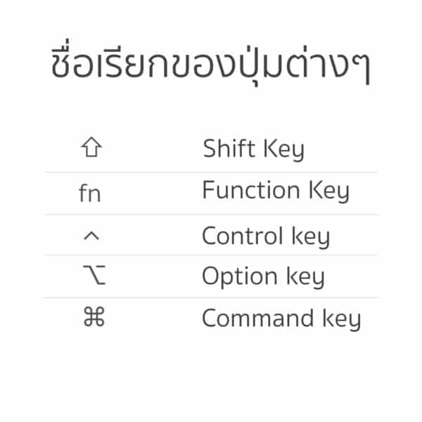 useful-shortcuts-on-macos-1