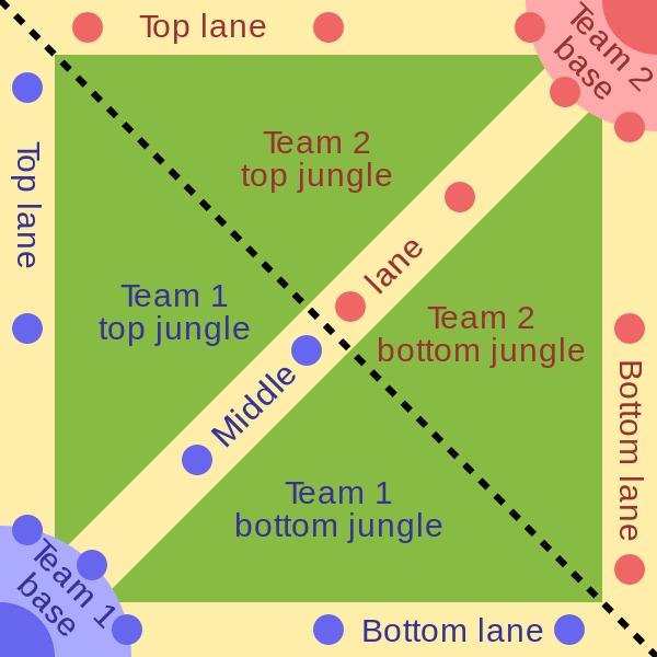 แผนที่ทั่วไปของเกม MOBA
