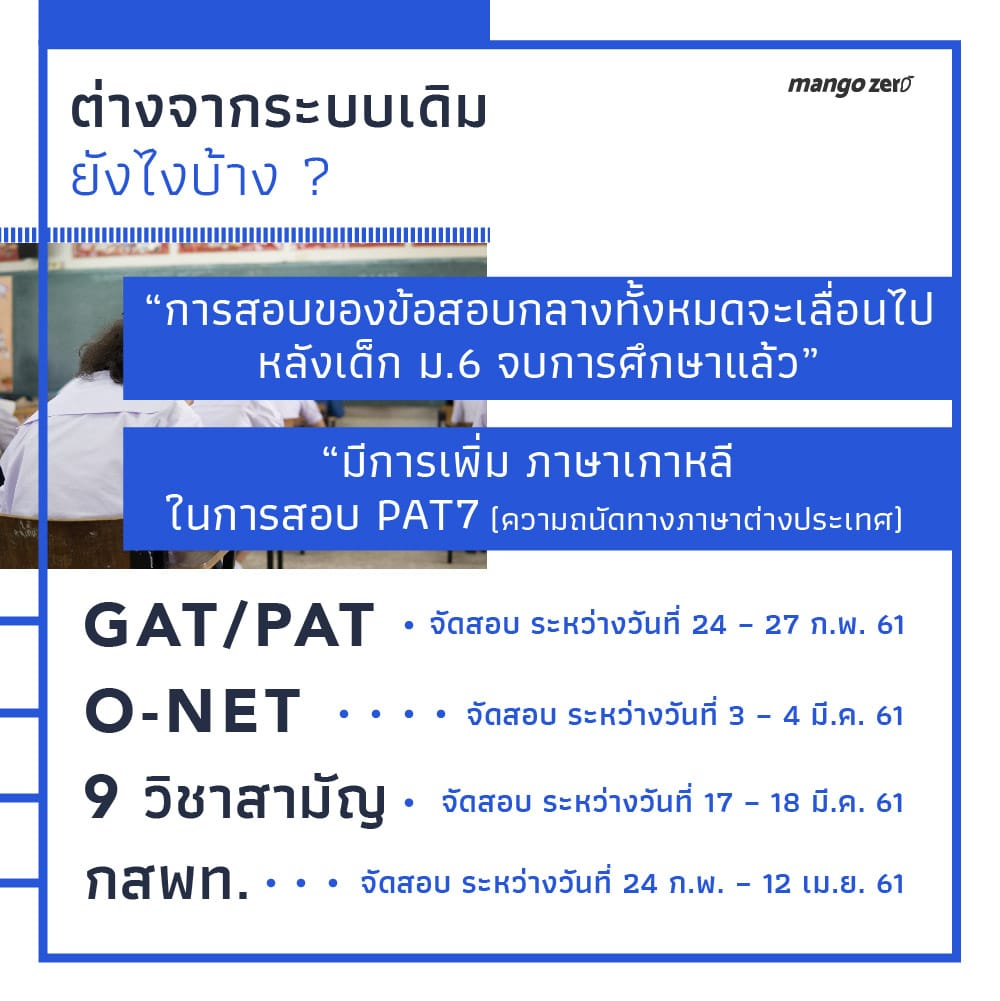 thai-university-central-admission-system-2