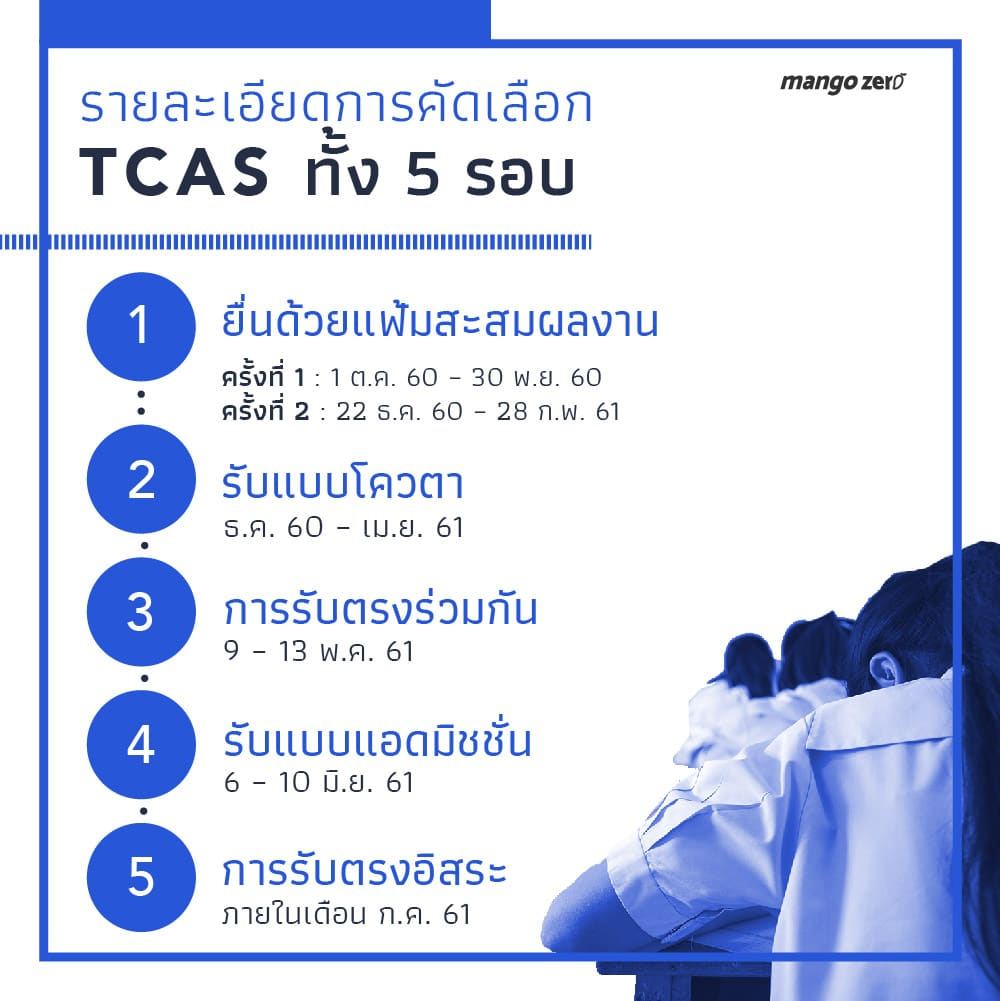 thai-university-central-admission-system-4