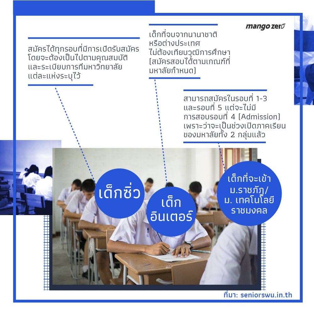 thai-university-central-admission-system-8