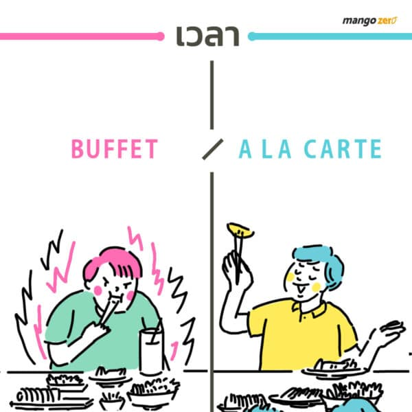 buffet-vs-a-la-carte-1