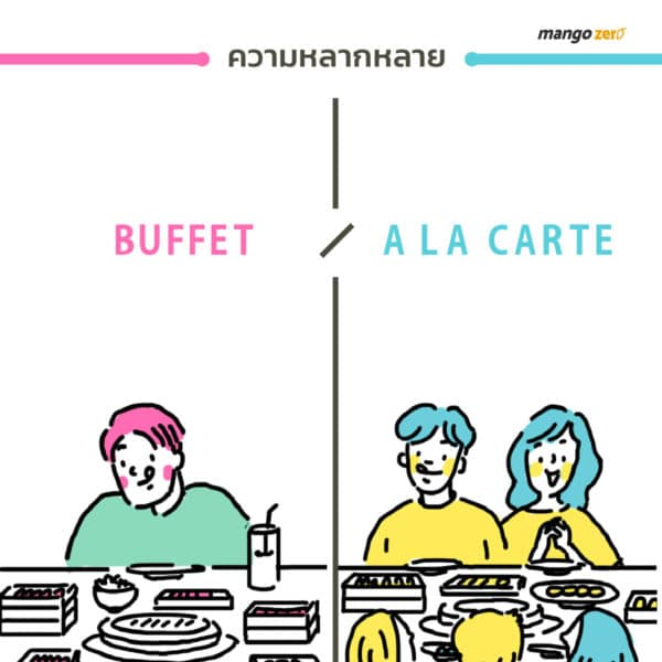 buffet-vs-a-la-carte-2