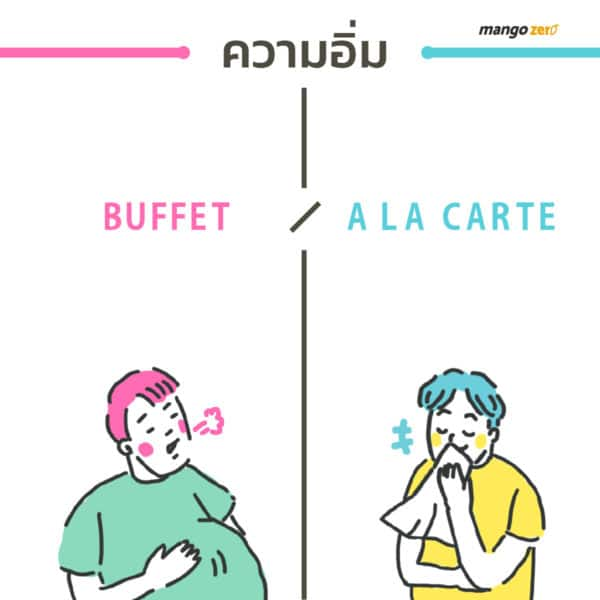 buffet-vs-a-la-carte-3