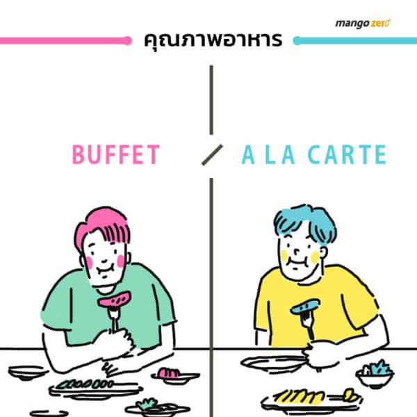 buffet-vs-a-la-carte-4