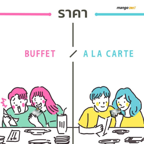 buffet-vs-a-la-carte-5