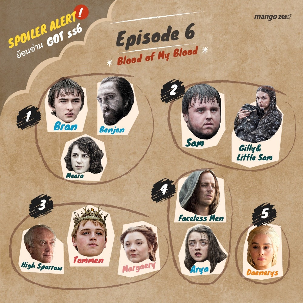 recap-game-of-thrones-season-6-6