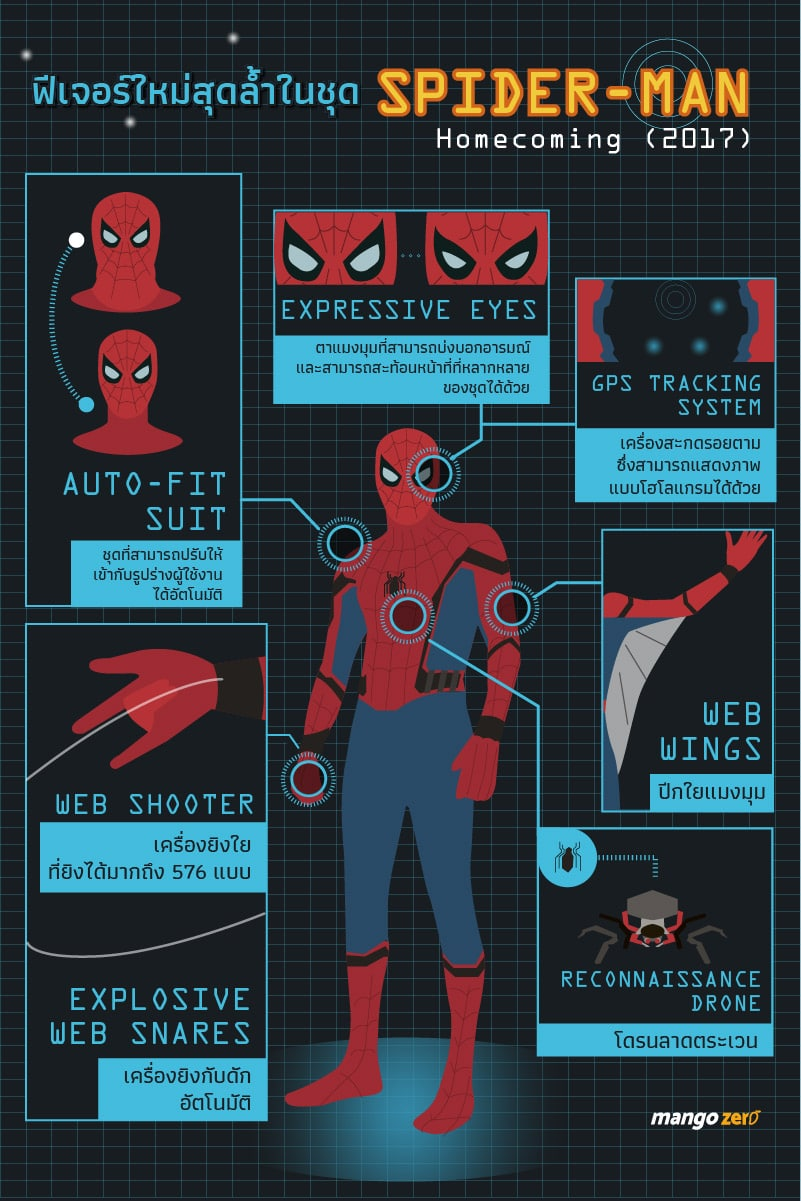 spider-man-homecoming-suit-features-2