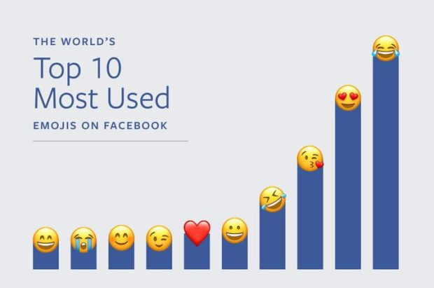 top-ten-emojis