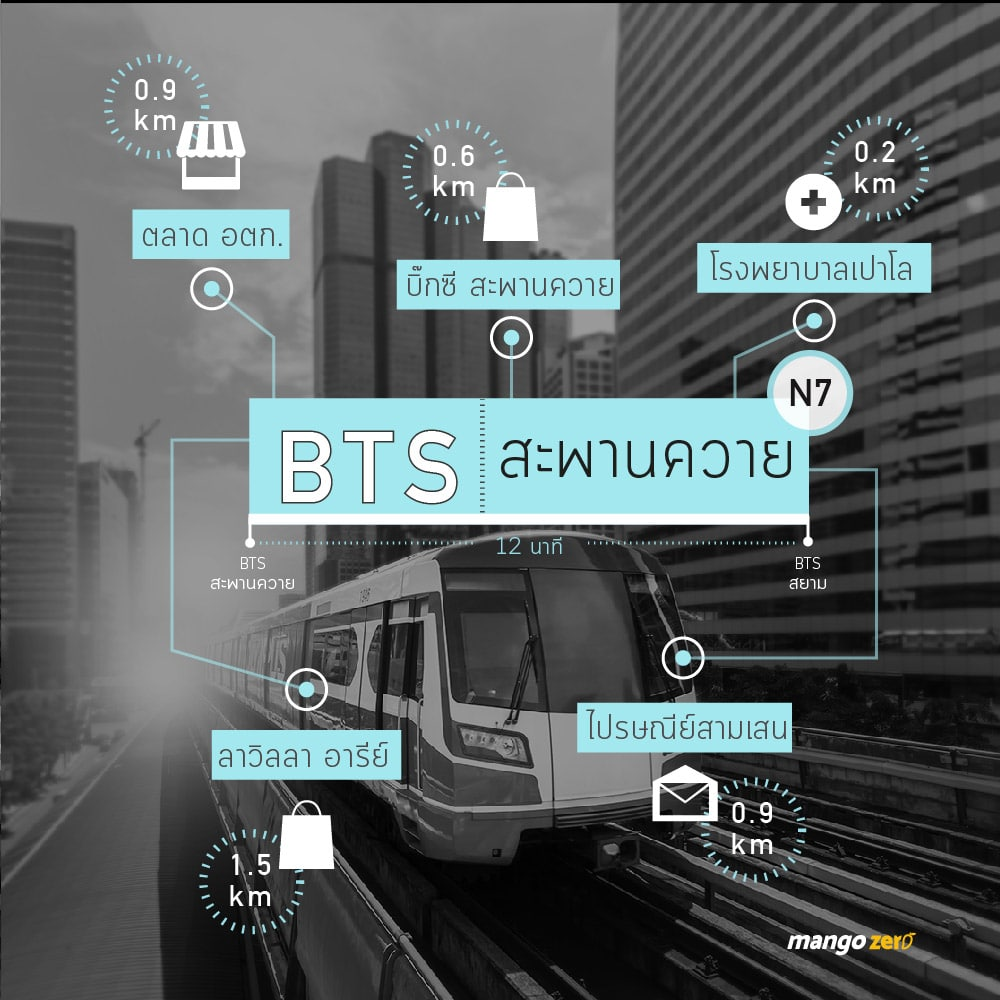5-interesting-bts-station-for-accomodation-03