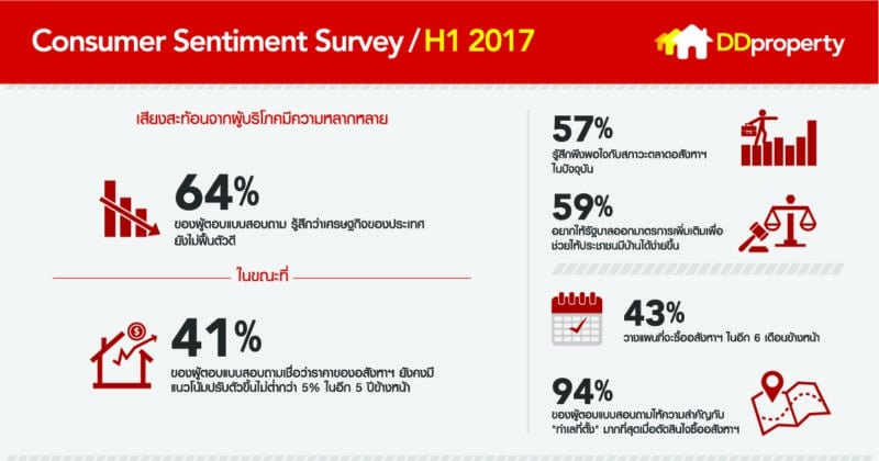 SentimentSurvey_H1_Final_Hi-res -TH