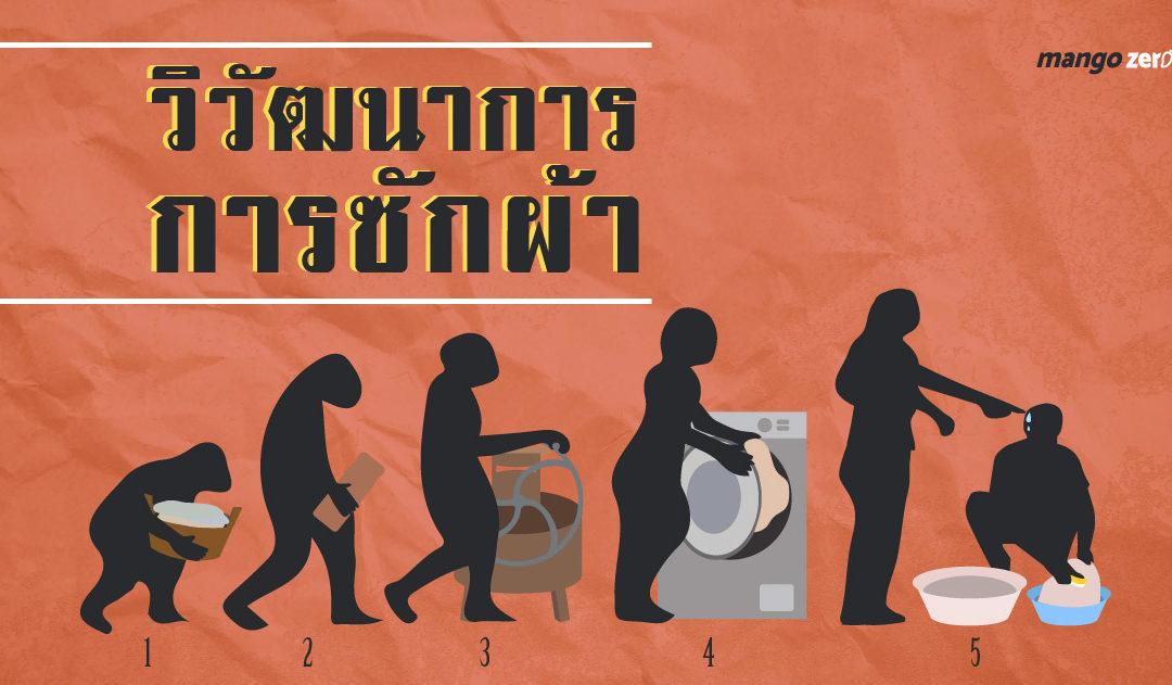 ย้อนรอยวิวัฒนาการเครื่องซักผ้าของมนุษย์ตั้งแต่อดีตจนถึงปัจจุบัน