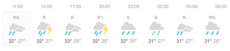 how-to-check-weather-for-today-2