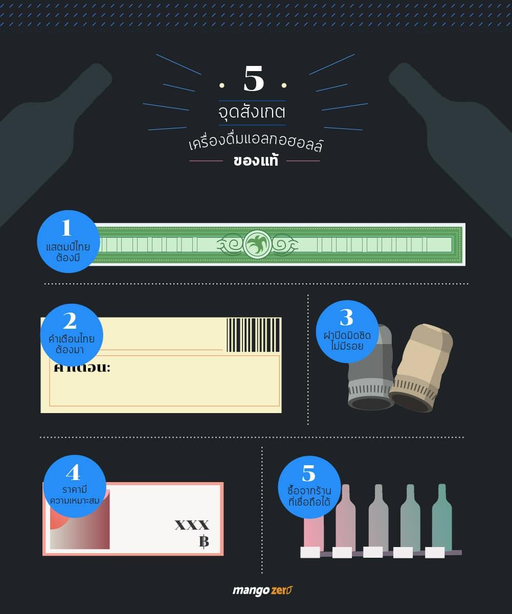 5-spots-to-check-fake-liquor-14
