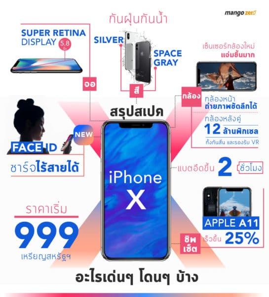 iphone-x-info