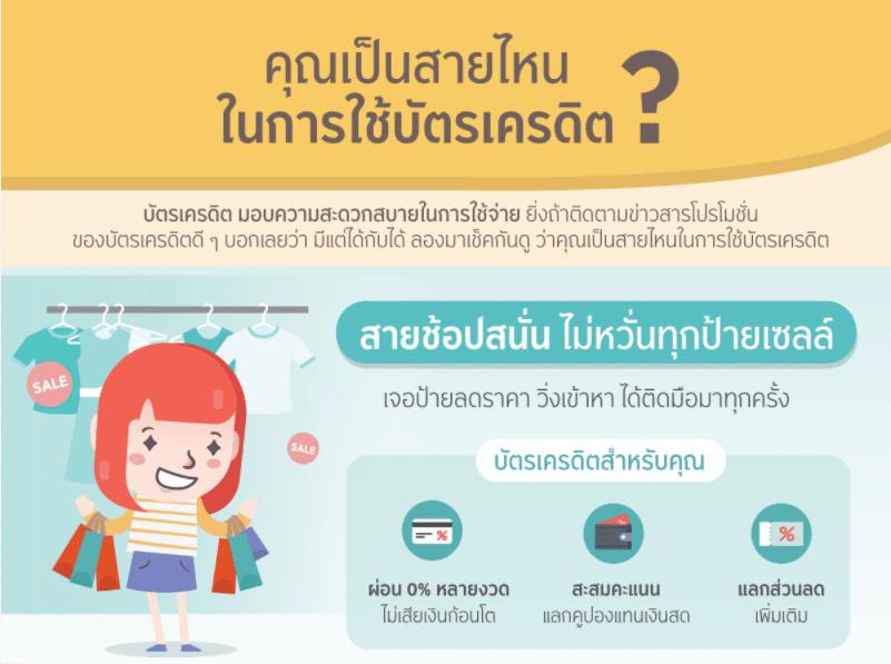 money-matters-easy-finance-from-krungsri-3