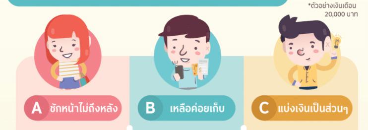 money-matters-easy-finance-from-krungsri-4