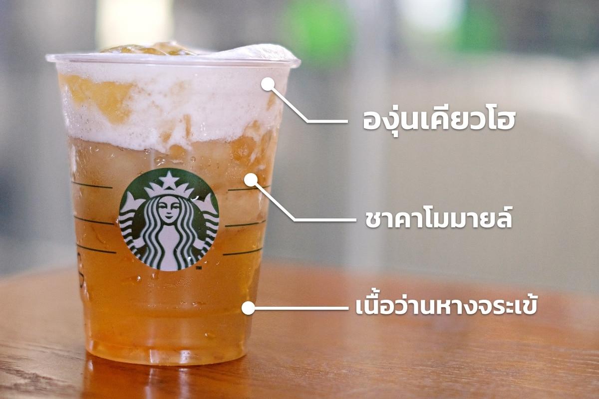 starbucks-teavana-hibiscus-tea-chamomile-tea-6