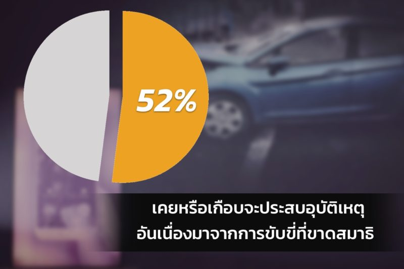 statistics-car-accidents-caused-by-smartphones-11