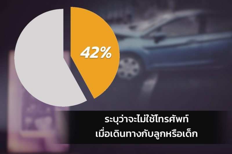 statistics-car-accidents-caused-by-smartphones-13