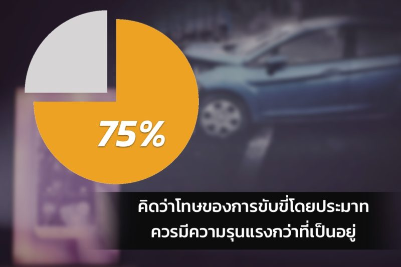 statistics-car-accidents-caused-by-smartphones-14