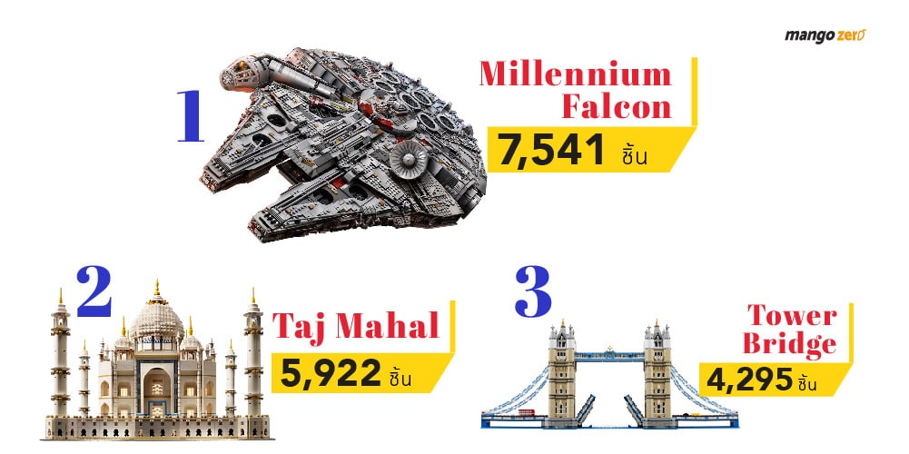 the-biggest-9-lego-sets-13
