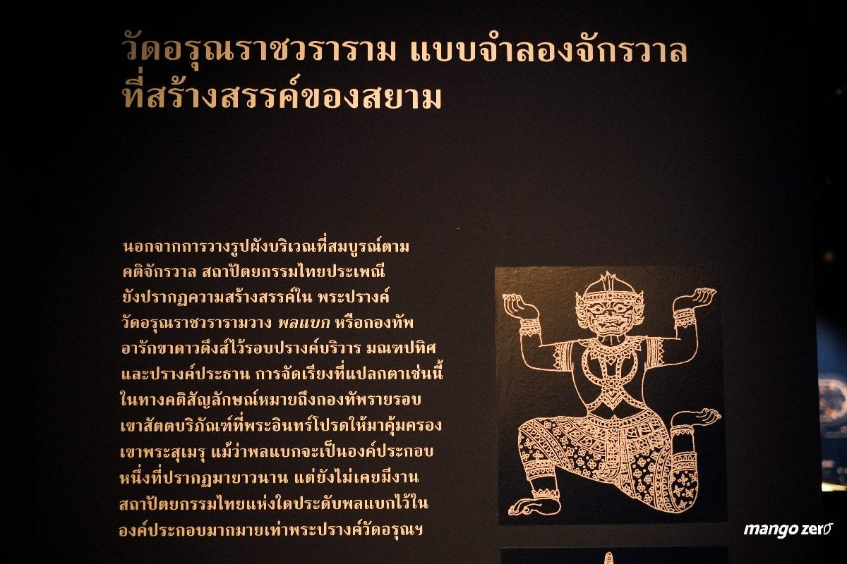 TCDC-Insight-Thai -Architecture-museum-08