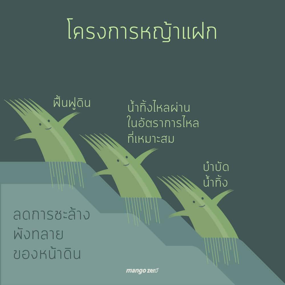 king-rama-9-royal-projects-02